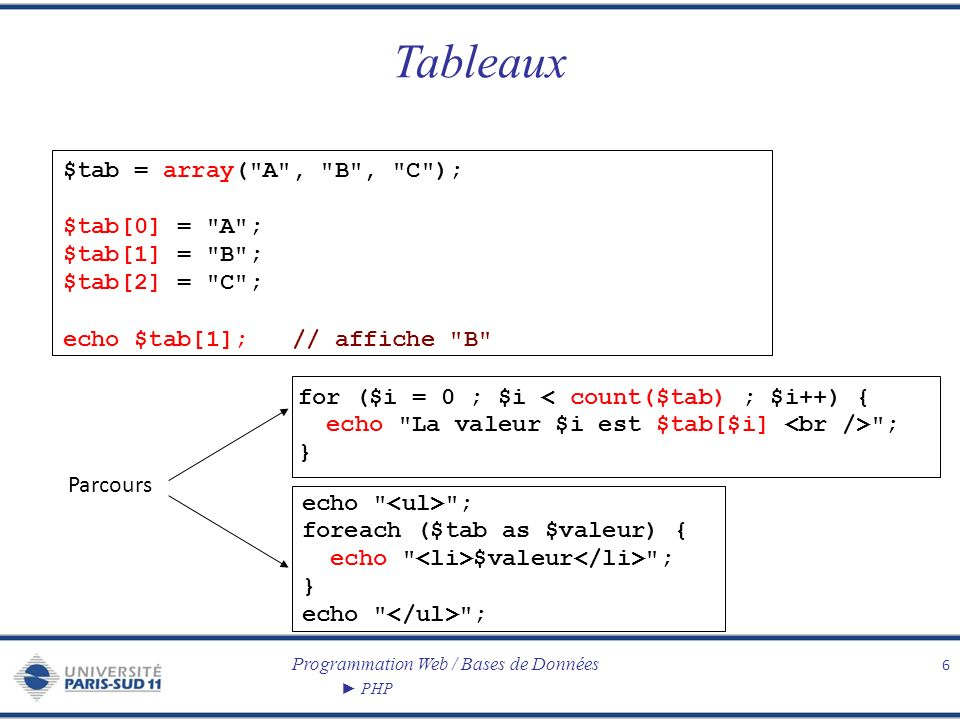 Tableaux $tab = array( A , B , C ); $tab[0] = A ; $tab[1] = B ;